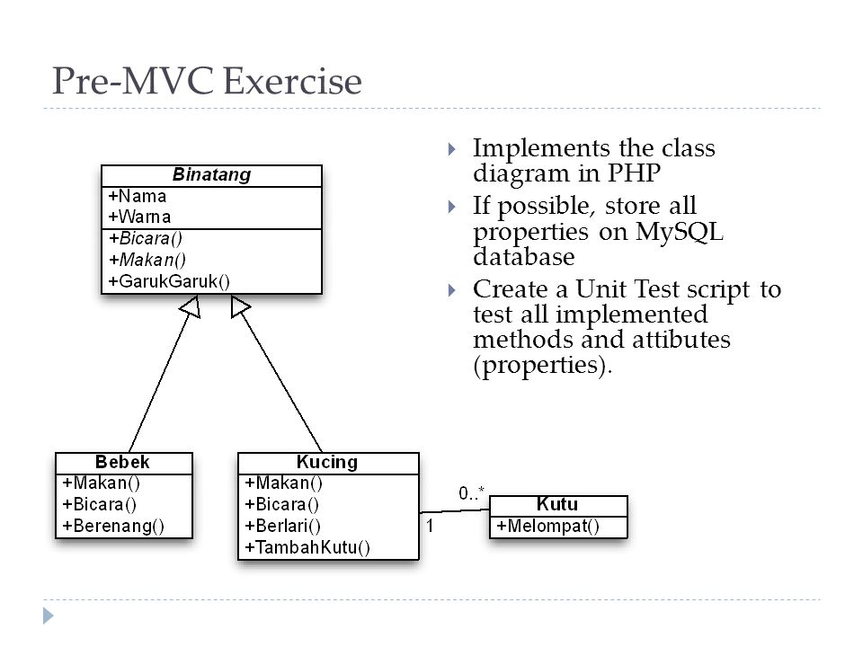 Pemrograman web mvc programming and design pattern in php ppt download 2 pre mvc exercise implements the class diagram in php if possible store all properties on mysql database create a unit test script to test all ccuart Choice Image
