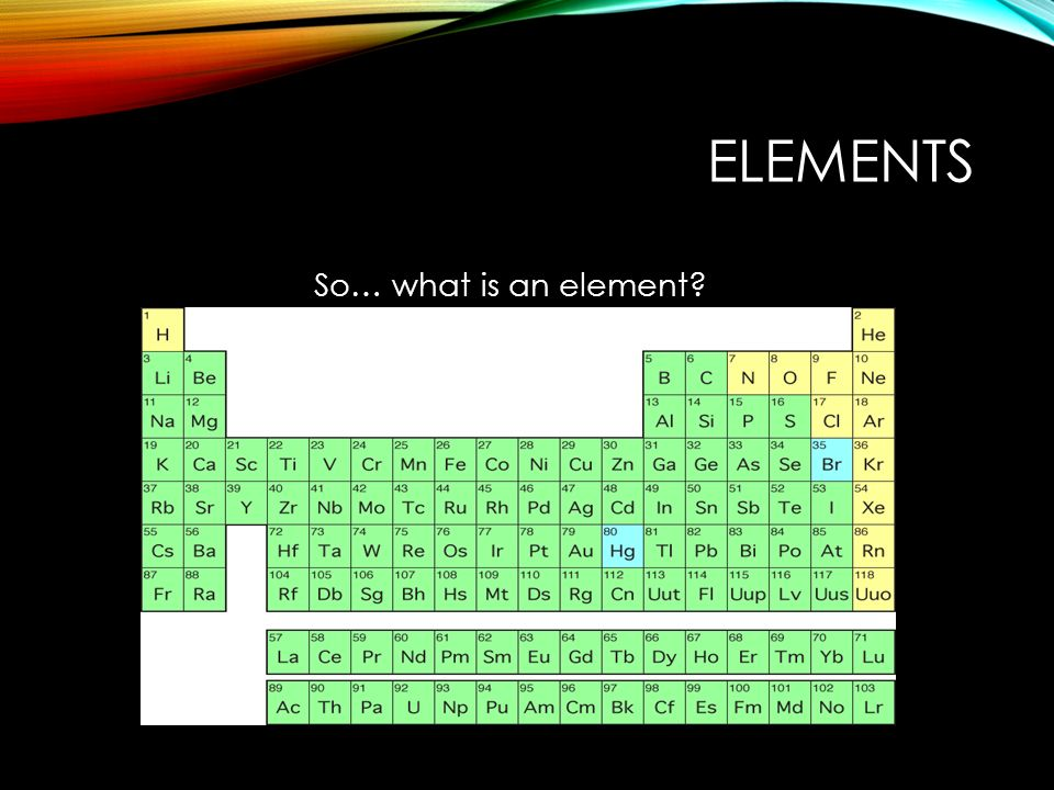 ELEMENTS So… what is an element