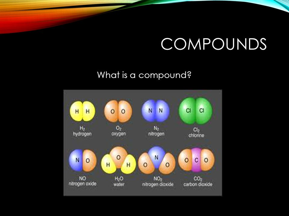 COMPOUNDS What is a compound