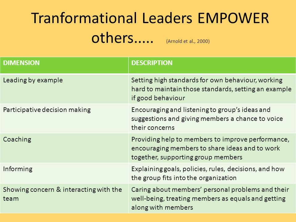 Tranformational Leaders EMPOWER others.....