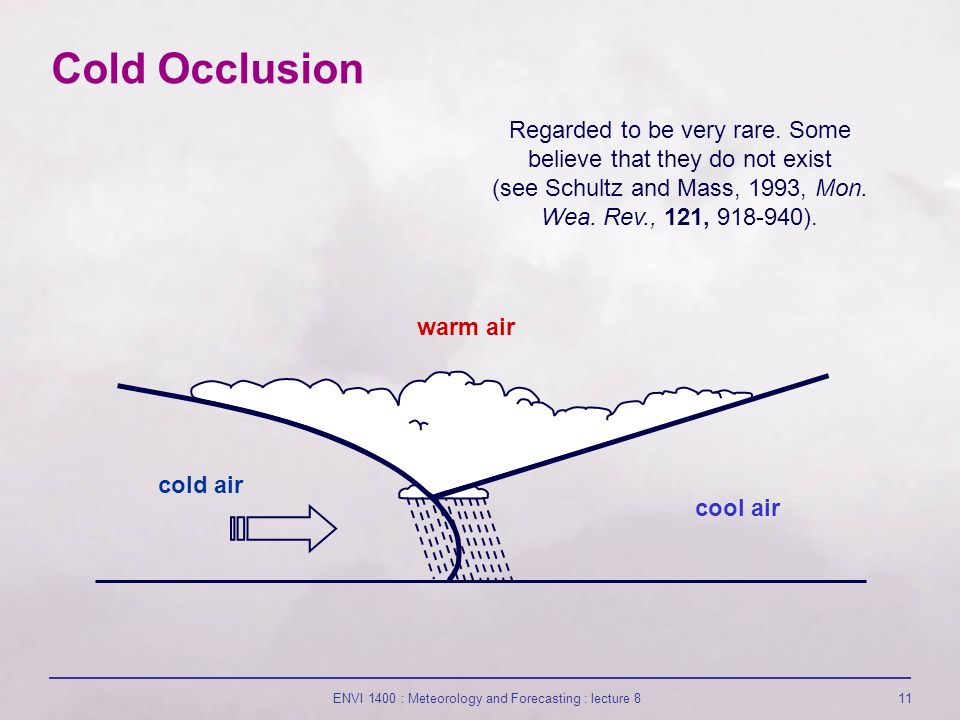 ENVI 1400 : Meteorology and Forecasting : lecture 811 cold air warm air cool air Cold Occlusion Regarded to be very rare.