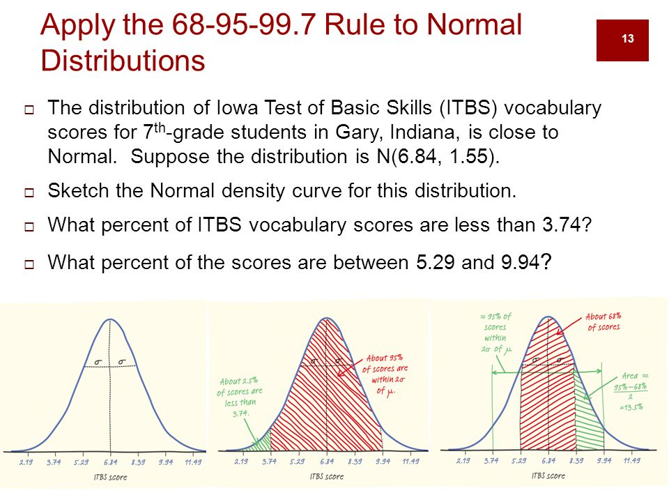 13  The distribution of Iowa Test of Basic Skills (ITBS) vocabulary scores for 7 th -grade students in Gary, Indiana, is close to Normal.