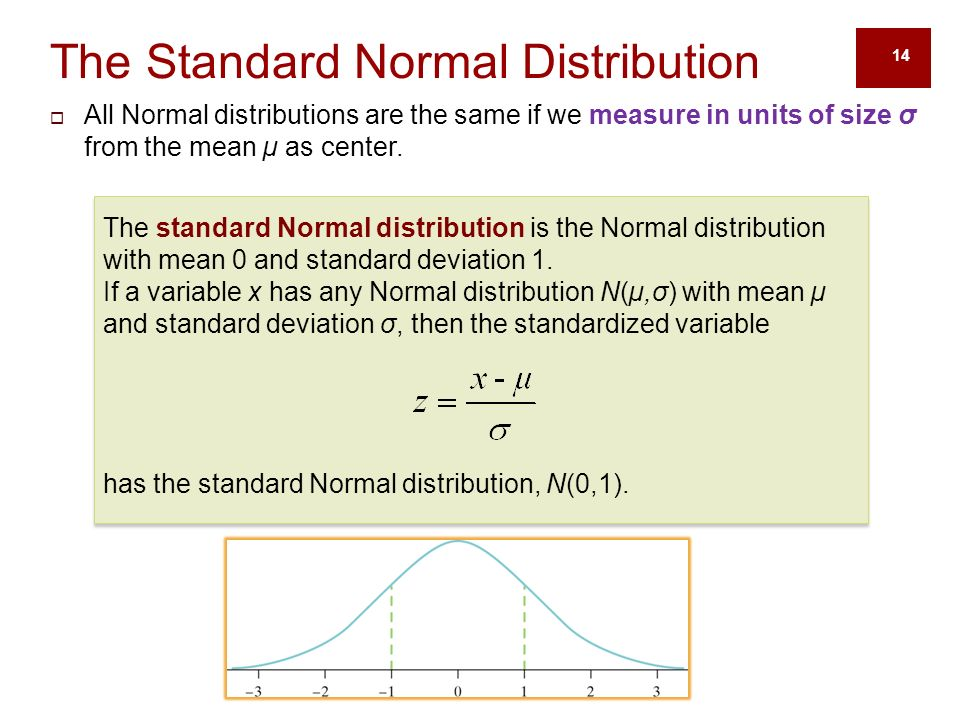 14 The Standard Normal Distribution  All Normal distributions are the same if we measure in units of size σ from the mean µ as center.