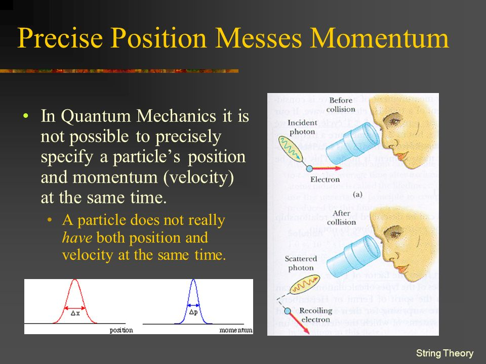 String Theory Precise Position Messes Momentum In Quantum Mechanics it is not possible to precisely specify a particle's position and momentum (velocity) at the same time.