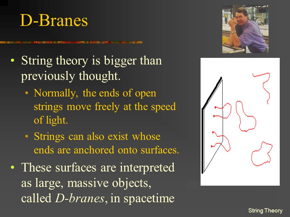 String Theory Outline The 20th Century Crisis Quantum Mechanics vs Relativity String Theory A Theoretical Balancing Act Possible Problems.