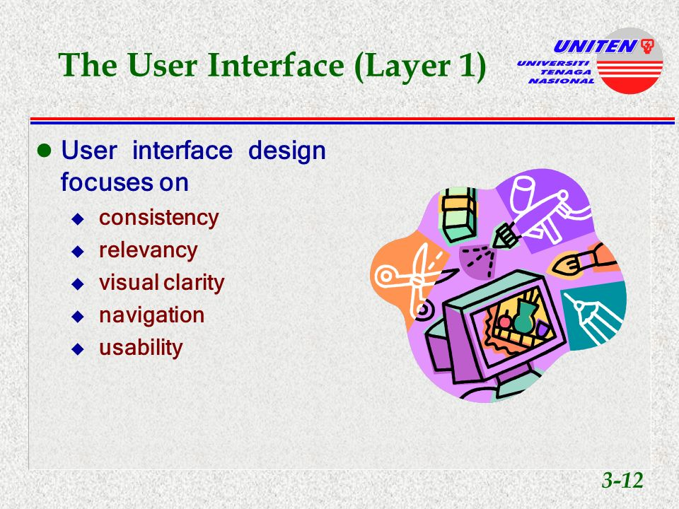Layers of KM Architecture 3-11 Authorized access control (e.g., security, passwords, firewalls, authentication) Collaborative intelligence and filtering (intelligent agents, network mining, customization, personalization) Transport (e-mail, Internet/Web site, TCP/IP protocol to manage traffic flow) Middleware (specialized software for network management, security, etc.) The Physical Layer (repositories, cables) Databases Data warehousing (data cleansing, data mining) Groupware (document exchange, collaboration) Legacy applications (e.g., payroll) 12345671234567 User Interface Knowledge-enabling applications (customized applications, skills directories, videoconferencing, decision support systems, group decision support systems tools)