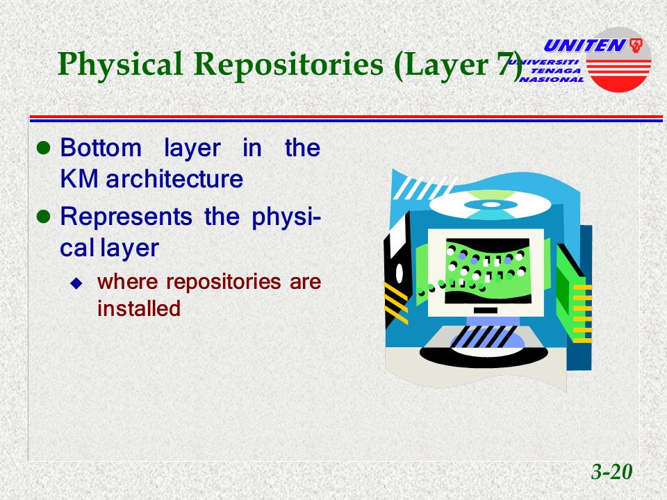 Middleware (Layer 6) Focus on interfacing with legacy systems and programs residing on other platforms Designer should add- ress databases & appli- cations with which KM system interfaces Makes it possible to connect between old and new data formats 3-19