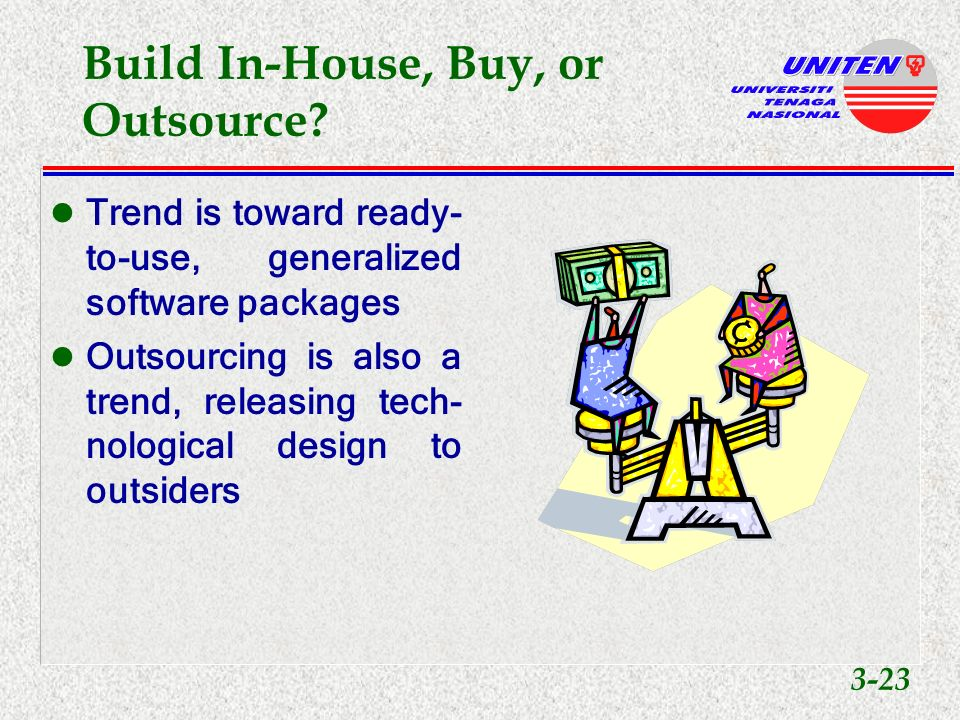 Knowledge Creation & KM Architecture Build Vs. Buy Decision