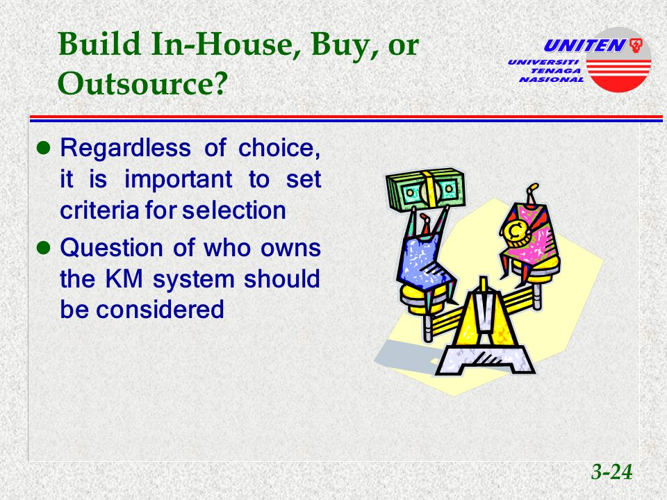 Build In-House, Buy, or Outsource.