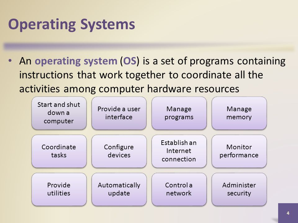 operating systems 4 essay Operating systems essay distinguish between a multi-programming and a multi-access operating system (2) 4 state what is meant by a distributed system.