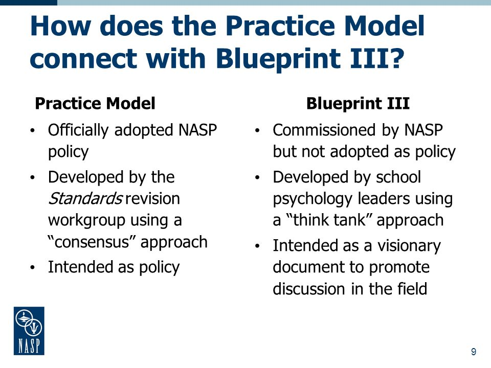 Nasp website nasp model for comprehensive integrated sp services a the nasp practice model is designed to promote the connection between our training standards malvernweather Gallery