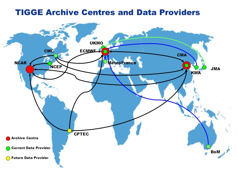 Slide 4 Archive Centre Current Data Provider Future Data Provider NCAR NCEP CMC UKMO ECMWF MeteoFrance JMA KMA CMA BoM CPTEC TIGGE Archive Centres and Data Providers