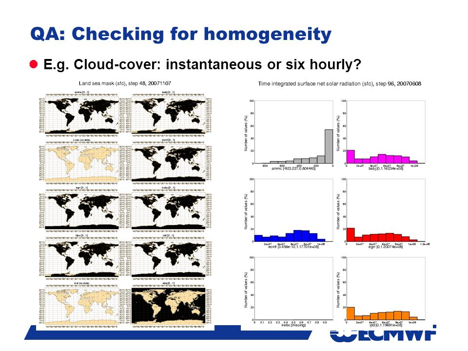 Slide 8 QA: Checking for homogeneity E.g. Cloud-cover: instantaneous or six hourly