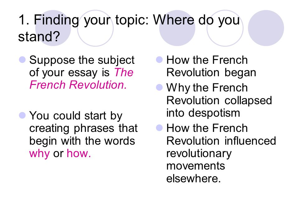essay models finding your topic where do you stand suppose 2 1