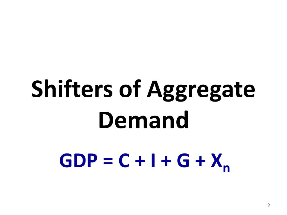 Shifters of Aggregate Demand GDP = C + I + G + X n 9