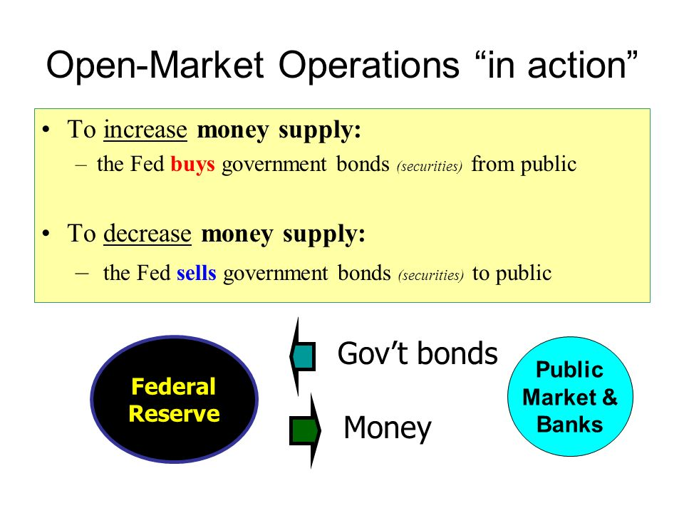 open market operations The federal reserve can use three tools to achieve its monetary policy goals: discount rate, reserve requirements, and open market operations.