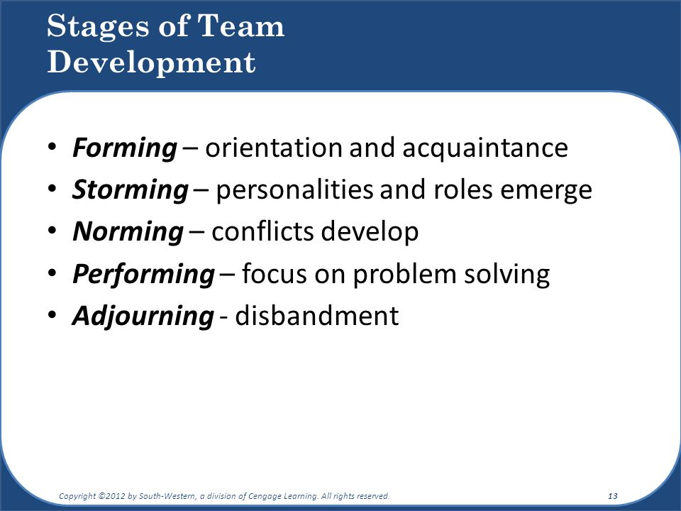 Stages of Team Development Forming – orientation and acquaintance Storming – personalities and roles emerge Norming – conflicts develop Performing – f
