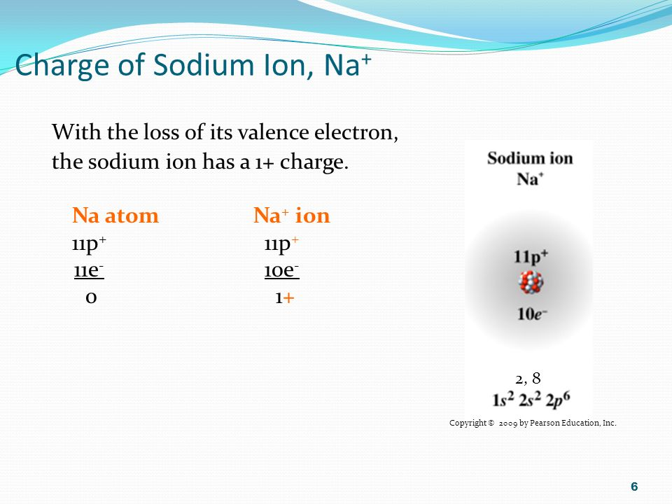 Charge of Sodium Ion, Na + With the loss of its valence electron, the sodium ion has a 1+ charge.