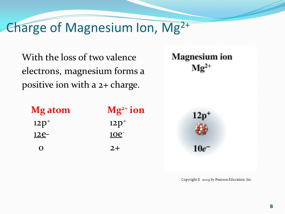 Charge of Magnesium Ion, Mg 2+ With the loss of two valence electrons, magnesium forms a positive ion with a 2+ charge.