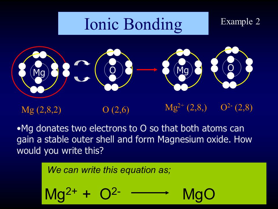 The Life of Ions An Introduction to Ions and how they behave ...