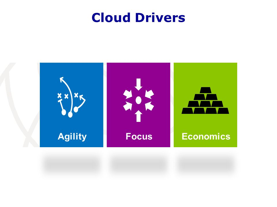 2 cloud drivers - Account Technology