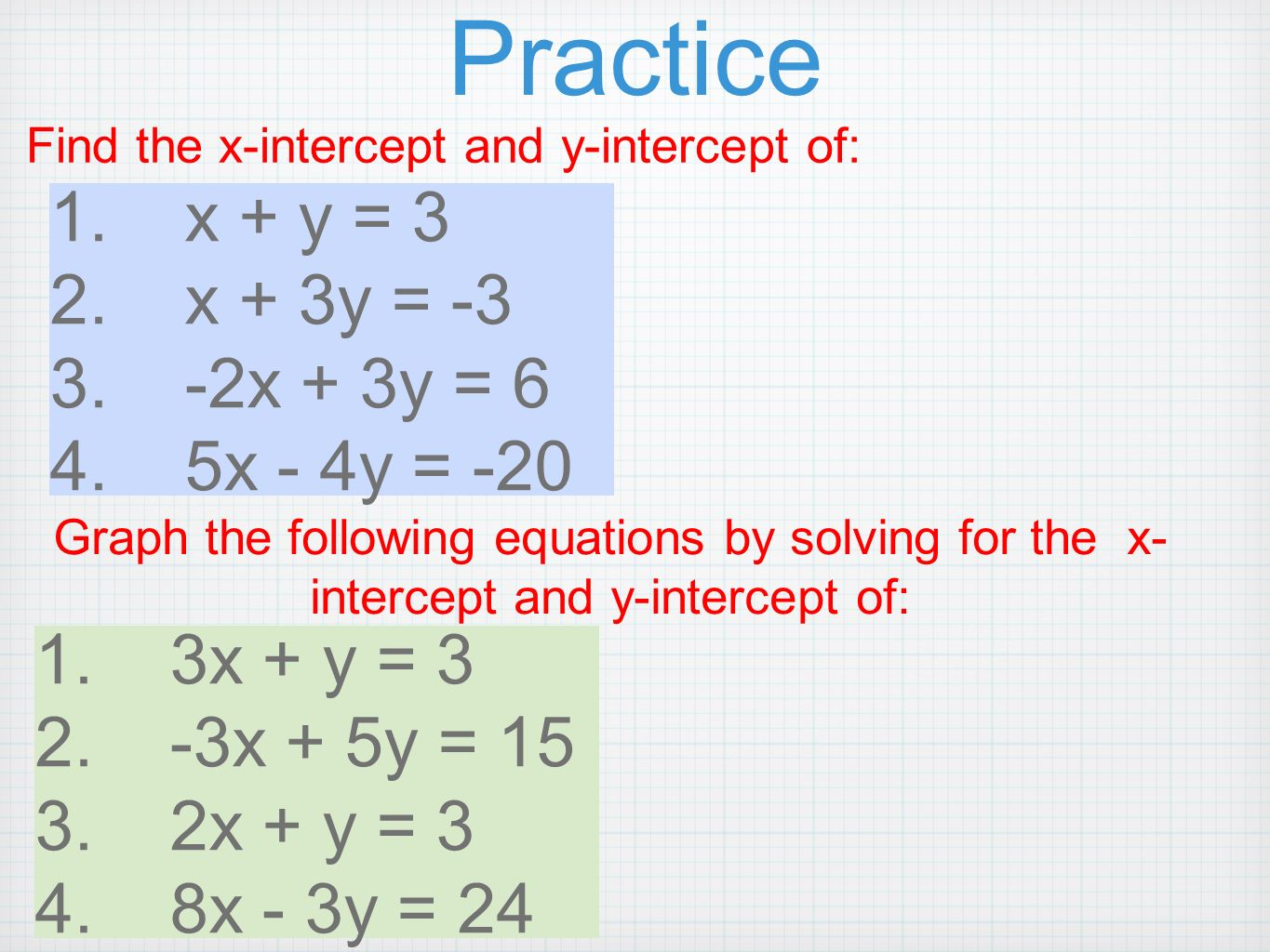 WRITING LINEAR EQUATIONS FINDING THE X-INTERCEPT AND Y- INTERCEPT ...