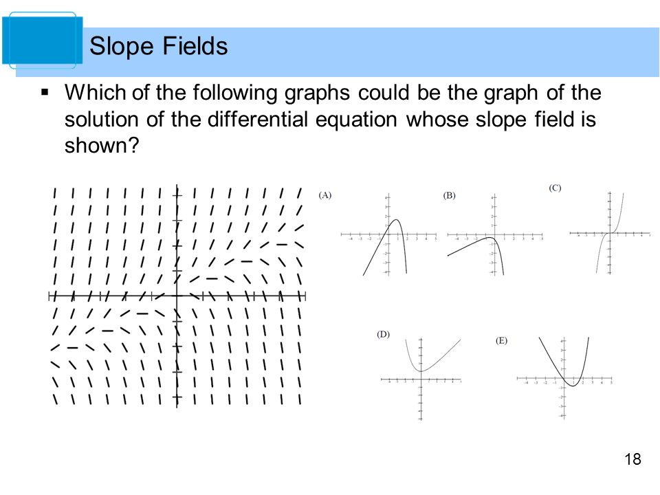 Worksheets Slope Fields Worksheet Chicochino Worksheets and – Slope Fields Worksheet
