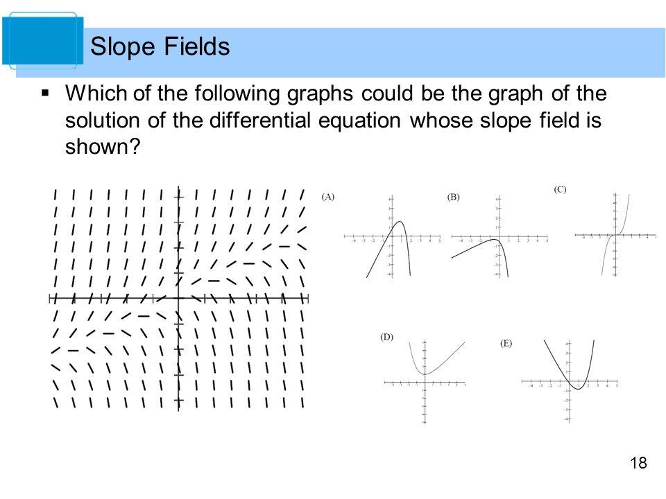 Worksheets Slope Fields Worksheet slope fields worksheet kuta intrepidpath drawing worksheets