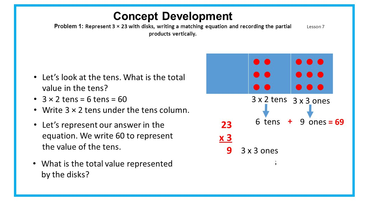 Math module 3 multi digit multiplication and division topic c lesson 7 use your place value chart and draw disks to represent 23 nvjuhfo Images
