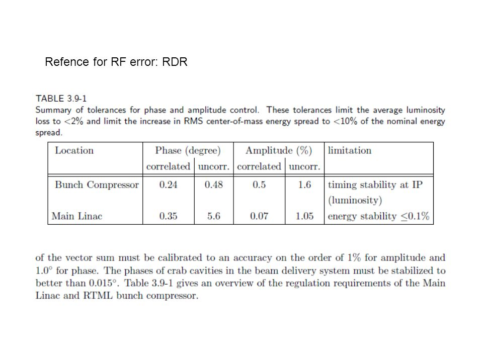 Refence for RF error: RDR