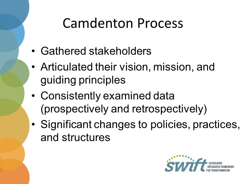 Camdenton Process Gathered stakeholders Articulated their vision, mission, and guiding principles Consistently examined data (prospectively and retrospectively) Significant changes to policies, practices, and structures