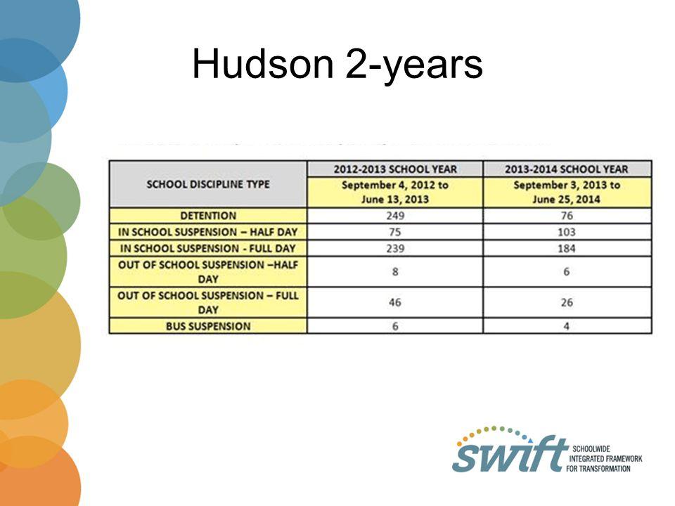 Hudson 2-years
