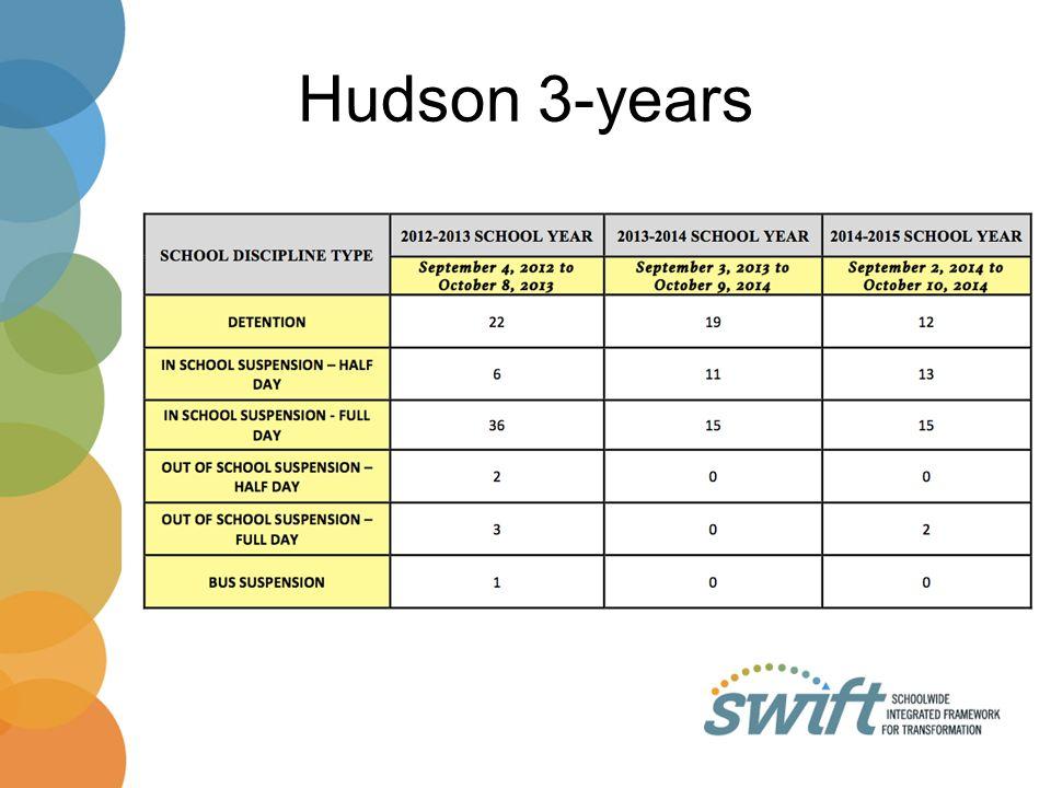 Hudson 3-years