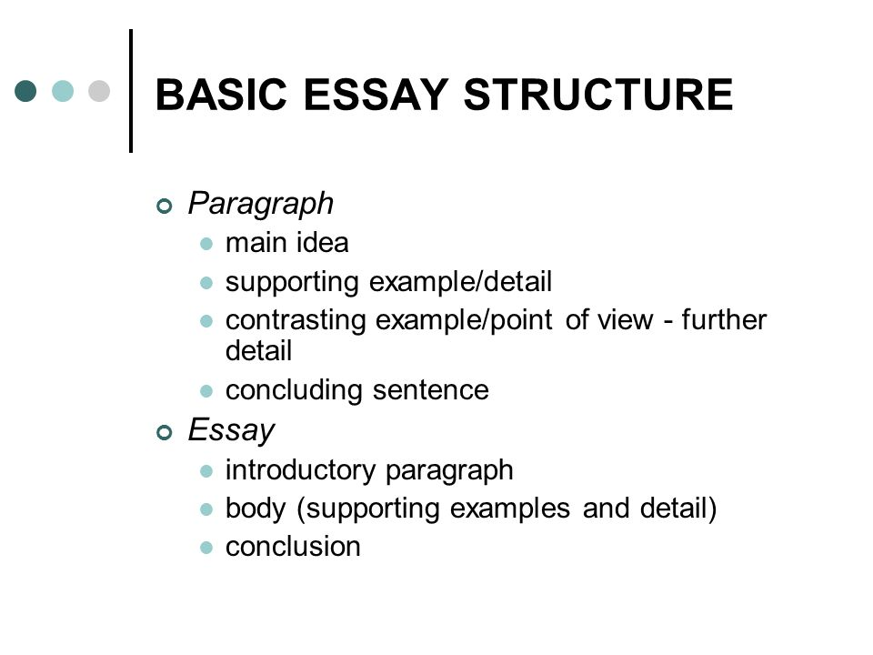 structure of an essay introductionintroduction to writing an essay will baker basic essay structure basic essay - Basic Essay Examples
