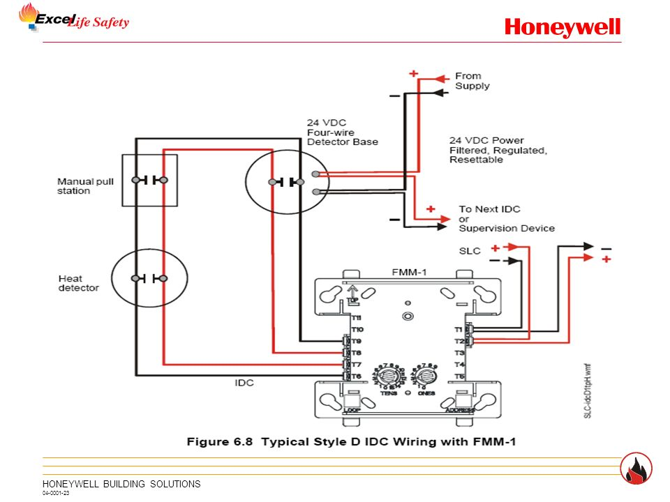 slide_23 intelligent control panel slc ppt video online download notifier fdm-1 wiring diagram at gsmx.co