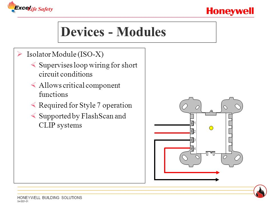 slide_31 intelligent control panel slc ppt video online download  at suagrazia.org