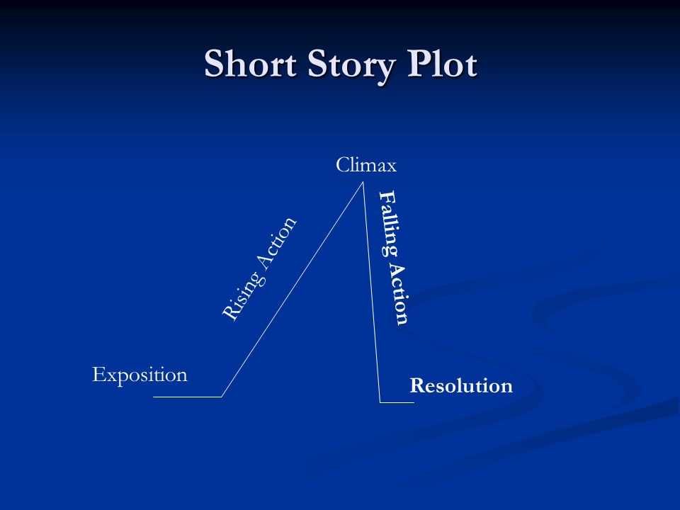 Short Story Plot Exposition Rising Action Climax Falling Action Resolution