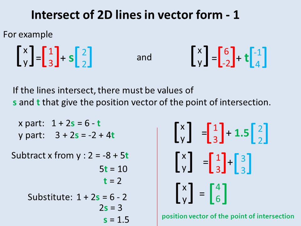 Find the magnitude Points A and B have the coordinates (1,4,-4 ...
