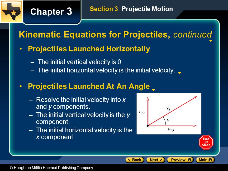 © Houghton Mifflin Harcourt Publishing Company Chapter 3 Kinematic Equations for Projectiles, continued Projectiles Launched Horizontally –The initial vertical velocity is 0.