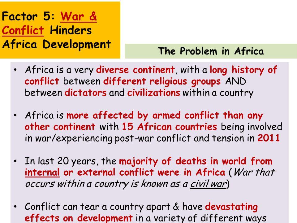 external conflict essay