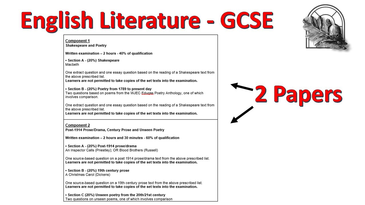 gcse english literature essay questions Questions section a modern texts: students will answer one essay question from a choice of two on their studied modern prose or drama text.
