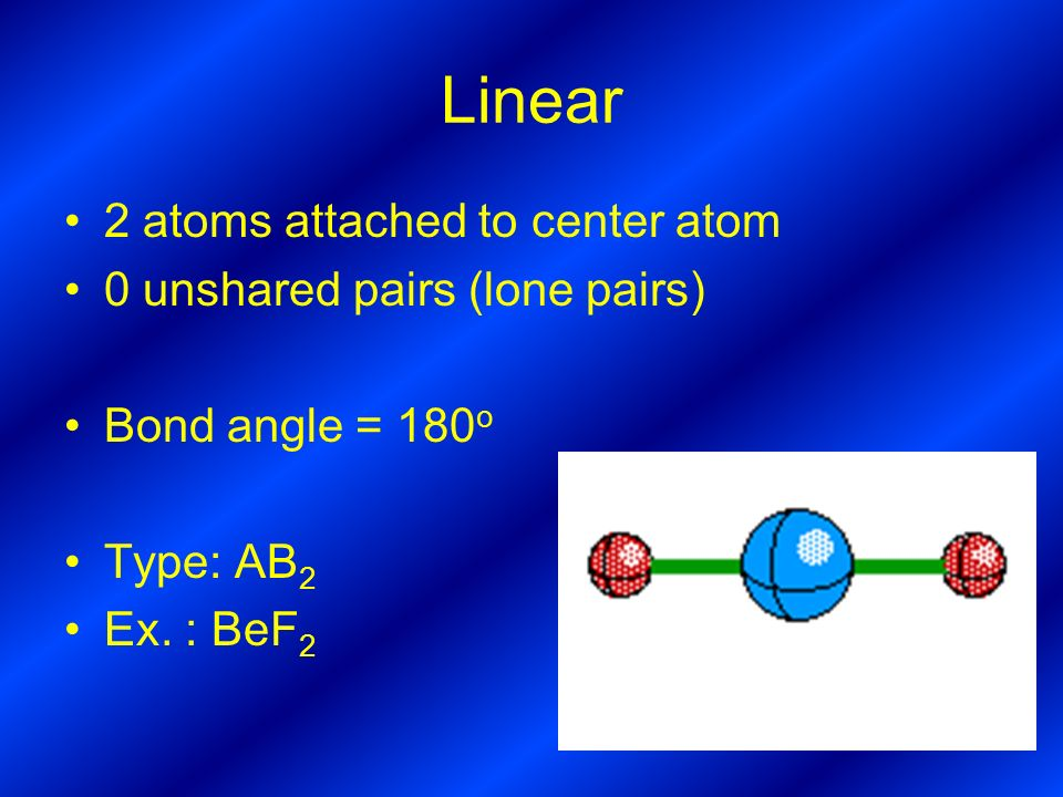 Linear 2 atoms attached to center atom 0 unshared pairs (lone pairs) Bond angle = 180 o Type: AB 2 Ex.