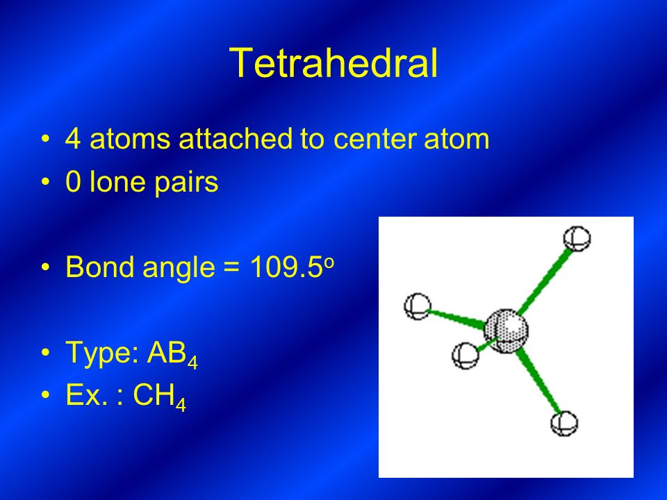 Tetrahedral 4 atoms attached to center atom 0 lone pairs Bond angle = o Type: AB 4 Ex. : CH 4