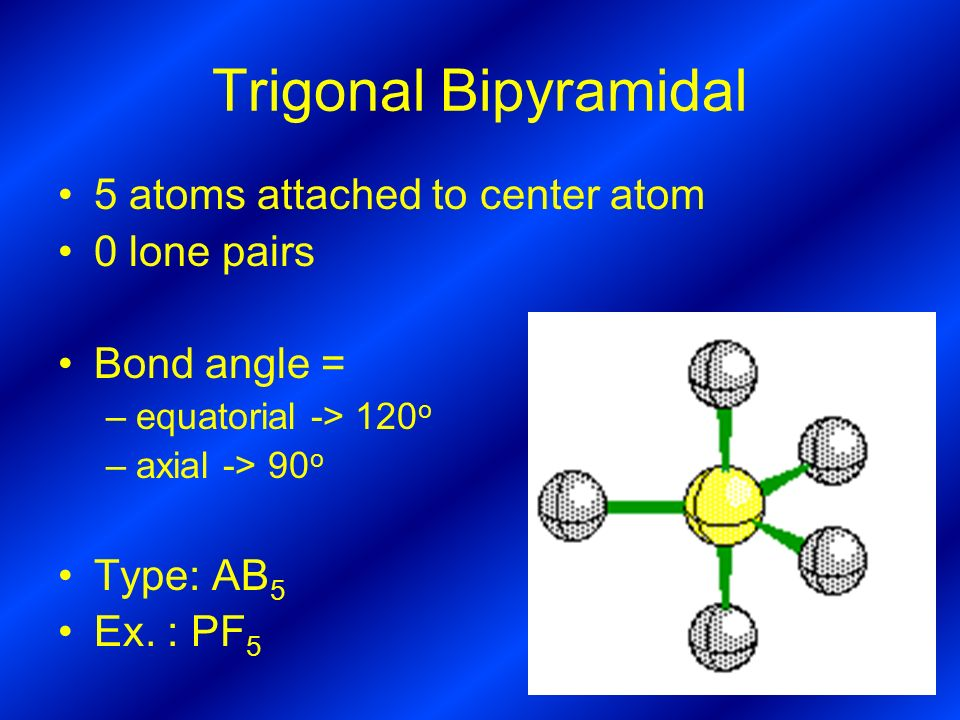 Trigonal Bipyramidal 5 atoms attached to center atom 0 lone pairs Bond angle = –equatorial -> 120 o –axial -> 90 o Type: AB 5 Ex.