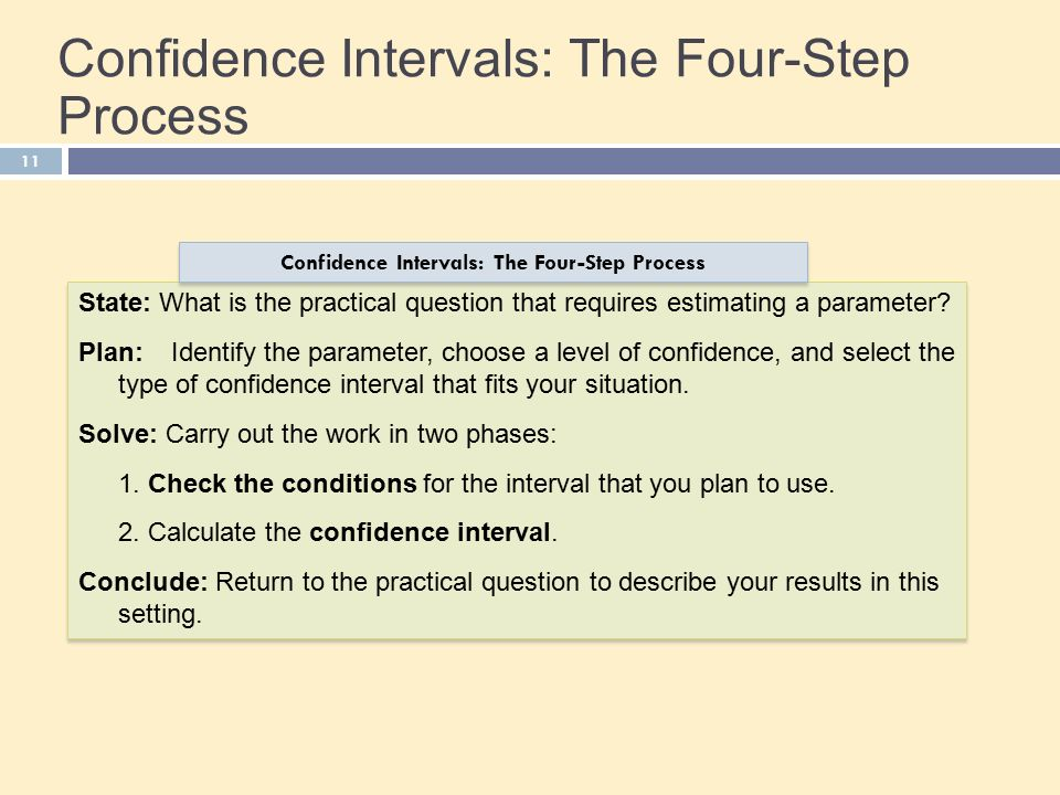 11 Confidence Intervals: The Four-Step Process State: What is the practical question that requires estimating a parameter.