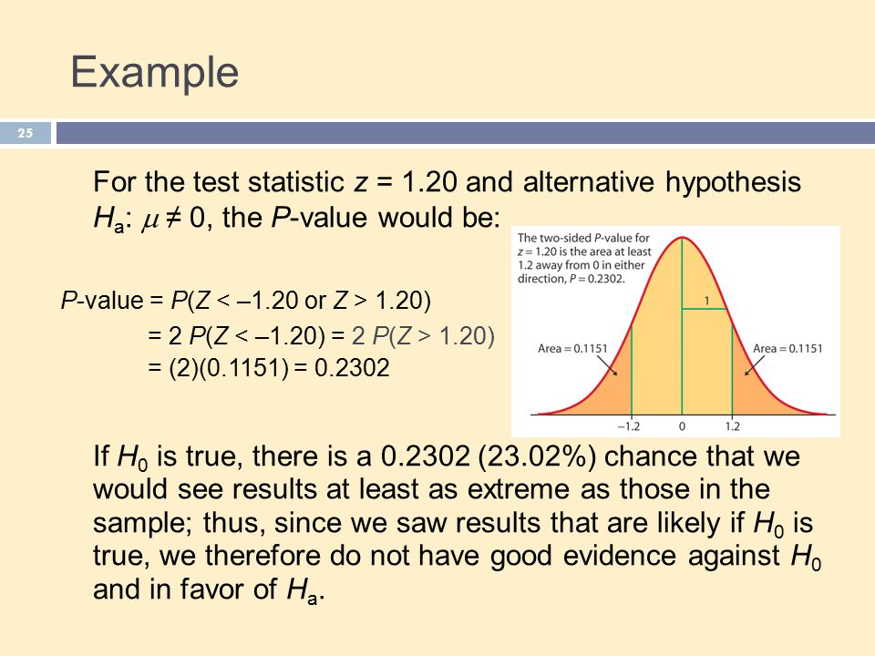 25 Example For the test statistic z = 1.20 and alternative hypothesis H a :  ≠ 0, the P-value would be: P-value = P(Z 1.20) = 2 P(Z 1.20) = (2)(0.1151) = If H 0 is true, there is a (23.02%) chance that we would see results at least as extreme as those in the sample; thus, since we saw results that are likely if H 0 is true, we therefore do not have good evidence against H 0 and in favor of H a.