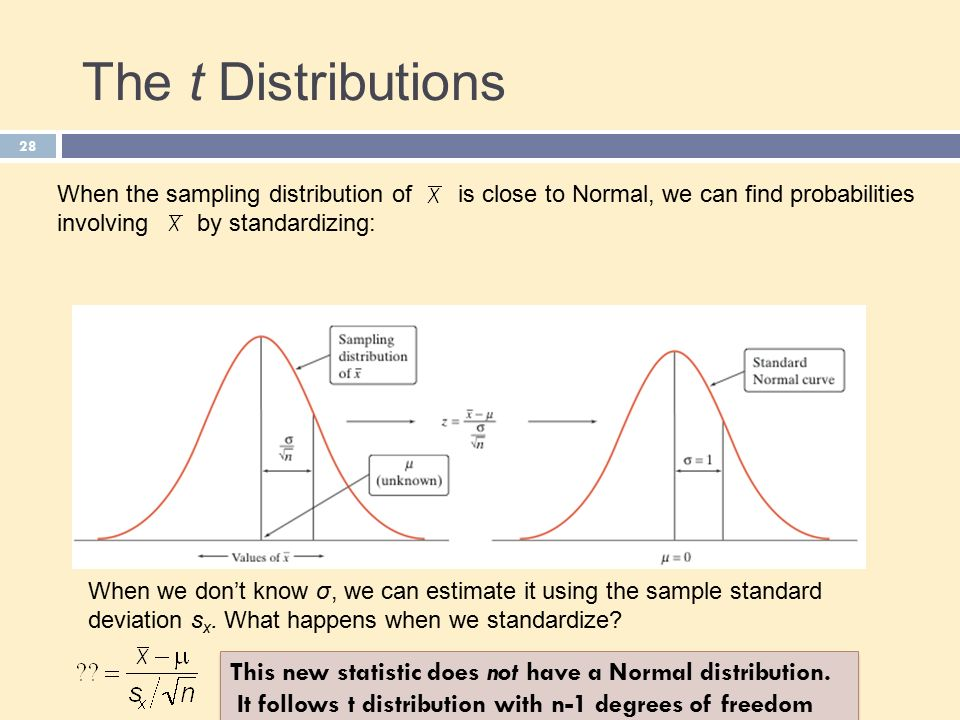 28 The t Distributions When we don't know σ, we can estimate it using the sample standard deviation s x.