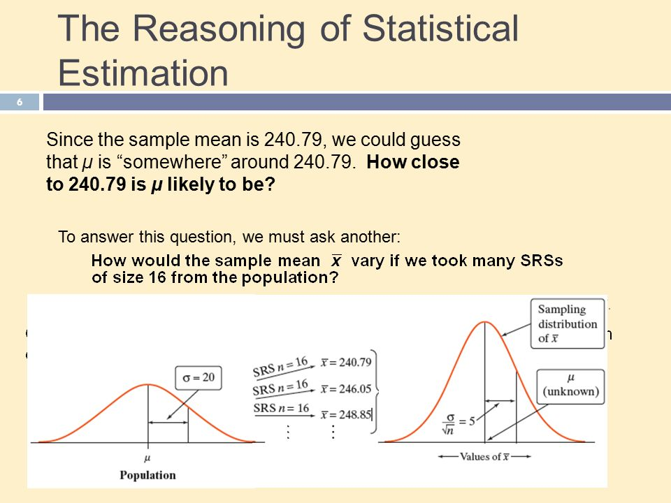The Reasoning of Statistical Estimation 6 Since the sample mean is , we could guess that µ is somewhere around