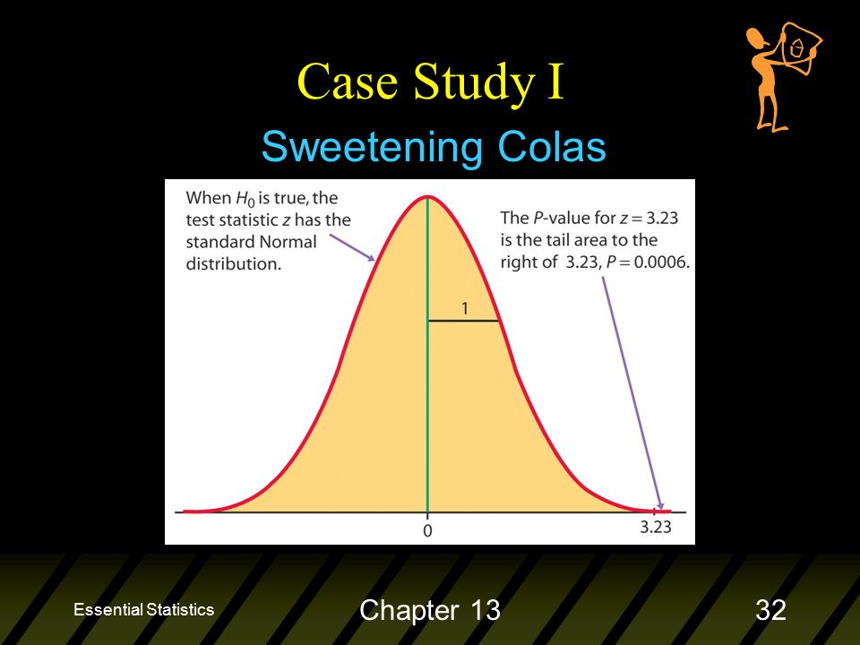Essential Statistics Chapter 1332 Sweetening Colas Case Study I