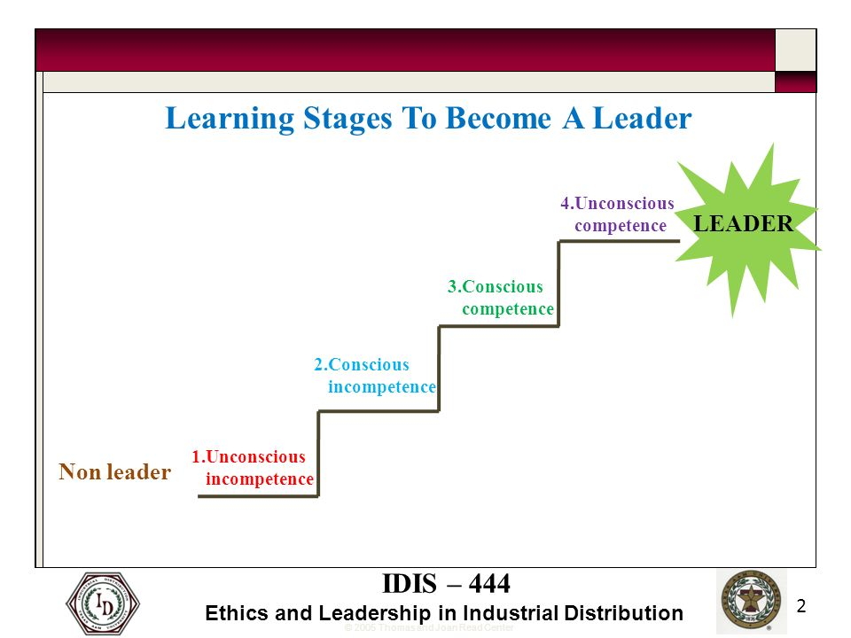 © 2005 Thomas and Joan Read Center IDIS – 444 Ethics and Leadership in Industrial Distribution 2 1.Unconscious incompetence 2.Conscious incompetence 3.Conscious competence 4.Unconscious competence Non leader LEADER Learning Stages To Become A Leader